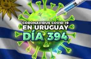 Hubo otros 48 decesos por Covid-19 y luego de cinco días bajó la cantidad de infecciones en curso