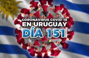 Volvieron a aumentar las infecciones en curso por Covid-19 y se registraron otros 21 casos