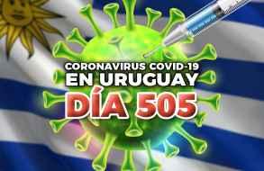 Siguen bajando las infecciones en curso por Covid-19: 163 casos nuevos y 6 decesos