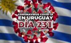Otro fallecimiento por Covid-19, hay 39 casos nuevos y 492 infecciones en curso