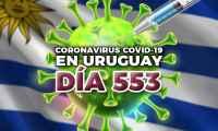 Covid-19: bajaron los casos activos y los internados en CTI y no hubo decesos